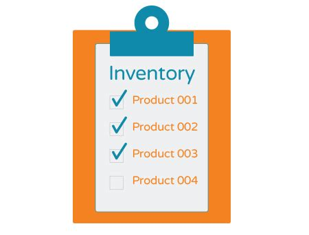 Thesis introduction about inventory system